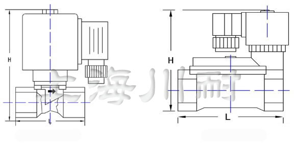 2w不锈钢电磁阀结构图