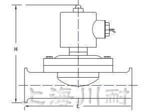 卫生级不锈钢电磁阀结构图