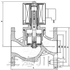 ZBSF不锈钢电磁阀结构图