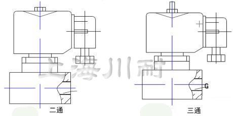 高压不锈钢电磁阀结构图