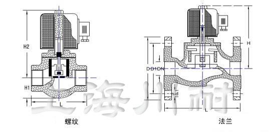 先导式不锈钢蒸汽电磁阀结构图