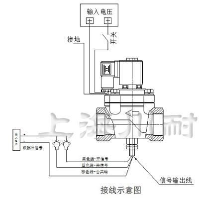 带信号反馈电磁阀安装结构图