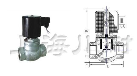 直动式蒸汽电磁阀结构图