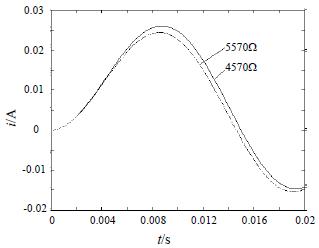 电磁阀线圈电阻对电流的影响曲线