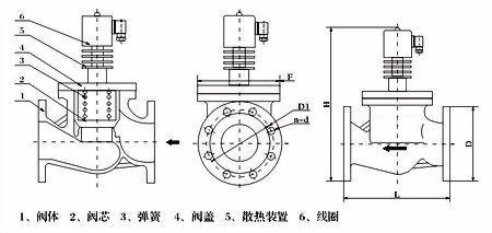 耐高频高温蒸汽电磁阀结构图
